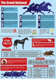 Grand-National-Facts