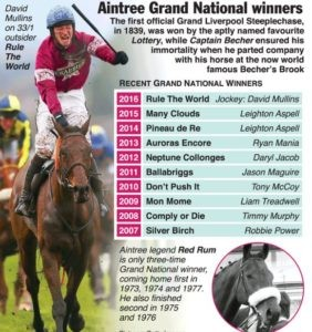 grand-national-infographic
